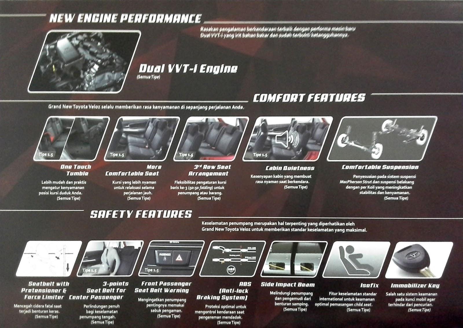 Perbedaan Grand New Avanza Veloz 1.3 Dan 1.5 Diecast Jual Beli Harga Toyota Jakarta