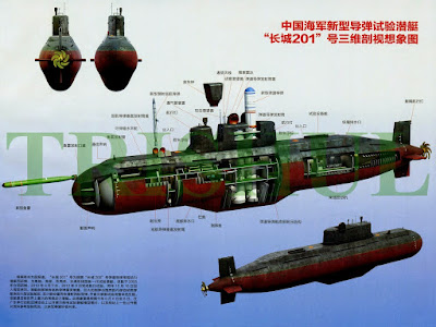 S-30 Type 032 Qing-class SSK-2