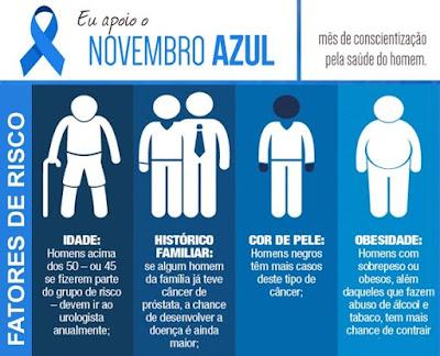 Novembro Azul, orientações sobre os fatores de risco para homens prevenirem o câncer de próstata.
