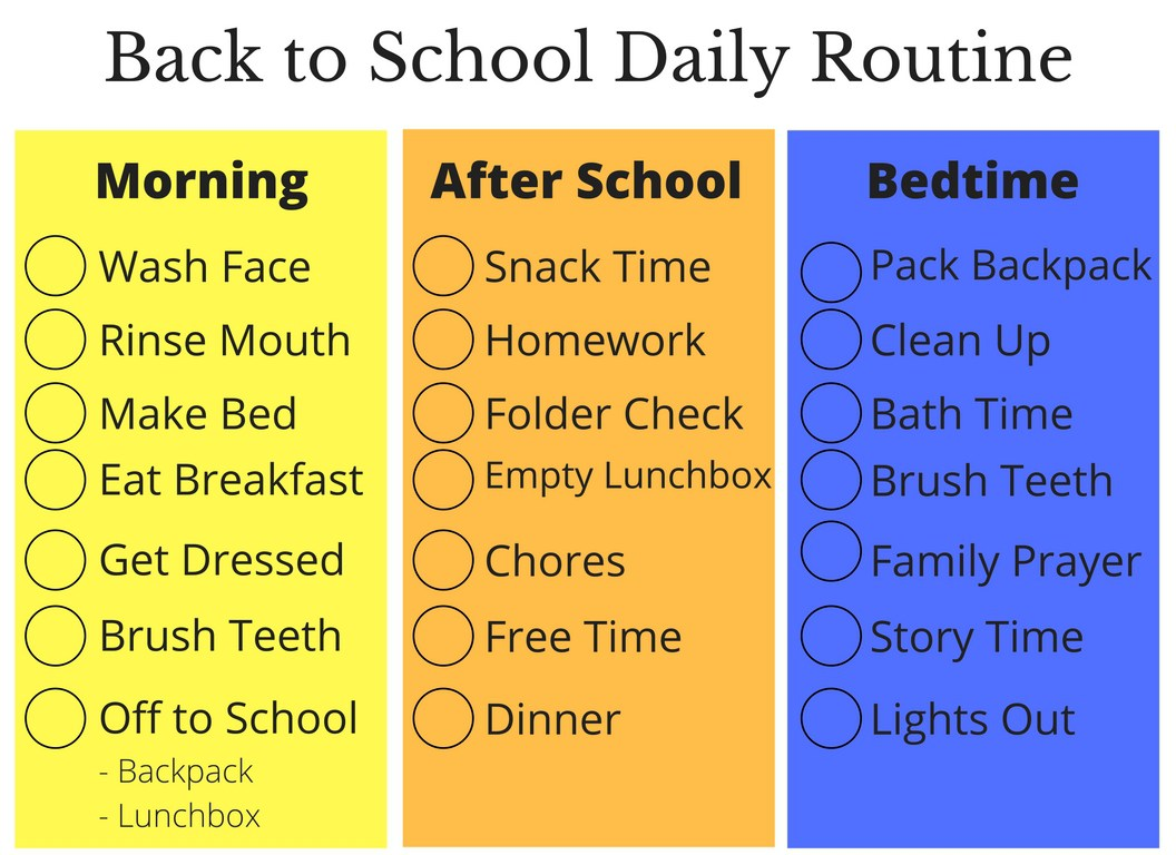 YUMMommy: How To Be Positively Prepared For Back To School