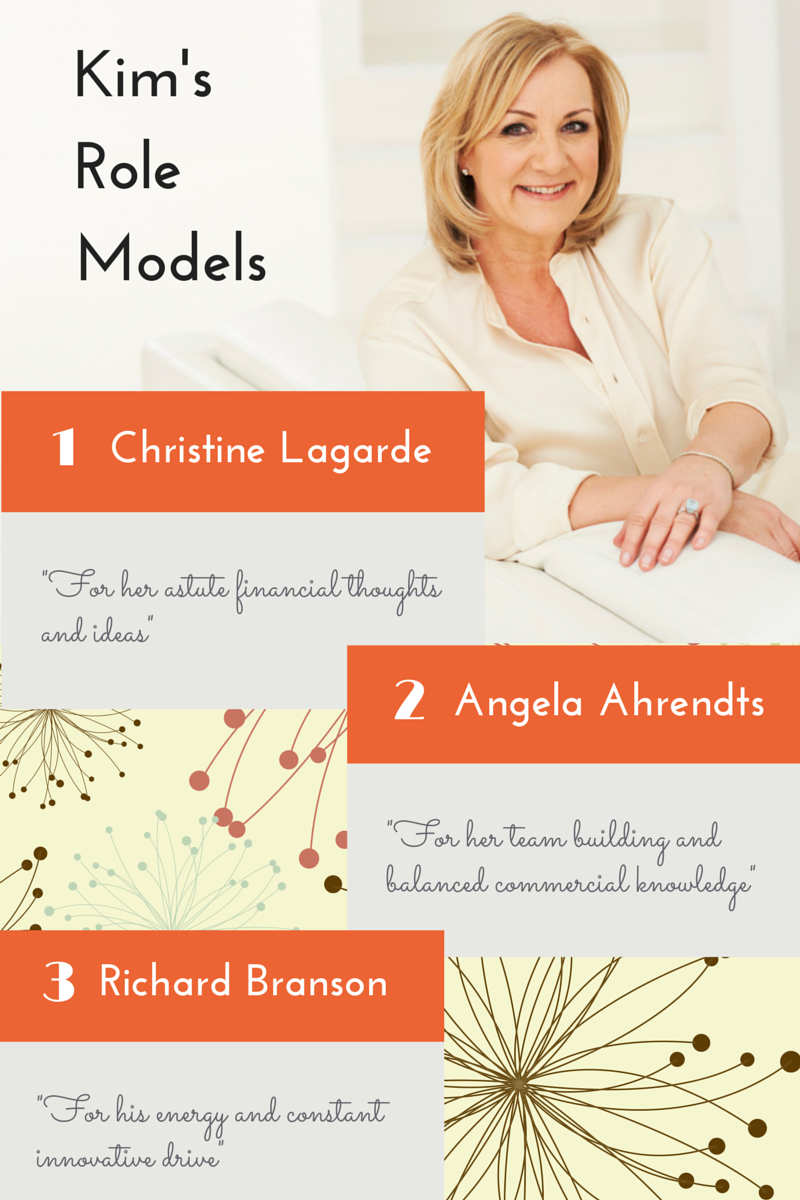 Graphic showing Kim Winser's role models