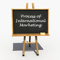 Steps in the Process of International Marketing - Motivation for International Marketing, Research and Analysis, Decision to Enter International Markets, International Marketing Mix, and Consolidate Marketing Efforts