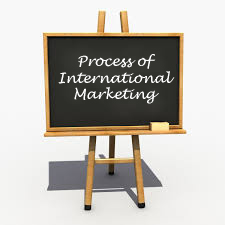 Steps in the Process of International Marketing