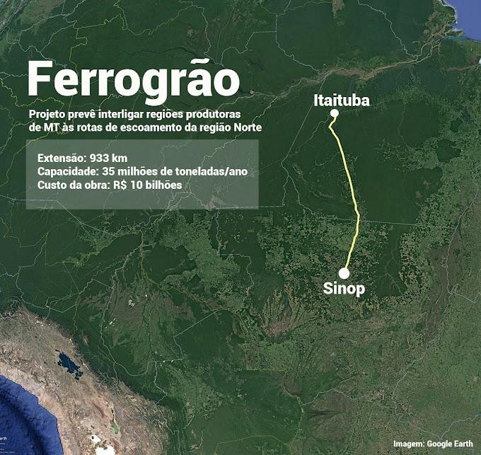 A CONSTRUÇÃO DA FERROVIA DE SINOP/MT AOS PORTOS DE MIRITITUBA SERÁ TEMA DE UMA AUDIÊNCIA PÚBLICA EM ITAITUBA.