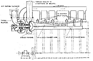 Interference Engine Diagram Interference Wavelength Wiring