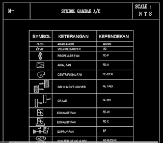 download gambar 2D autocad