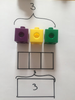 Bar modelling as a numeracy resource