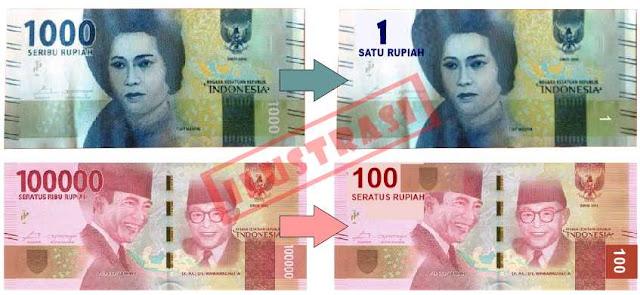 redenominasi rupiah baru