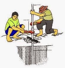 jasa sumur bor bandung/service sumur bor/jasa geolistrik