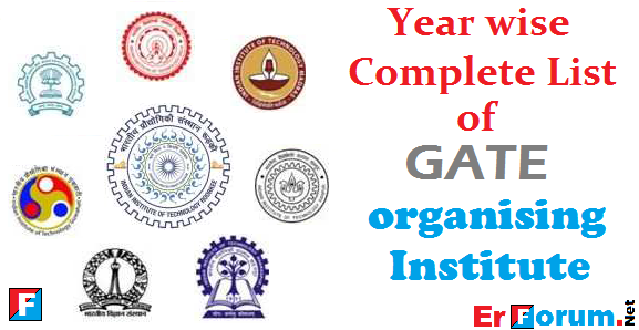 gate-organizing-institute