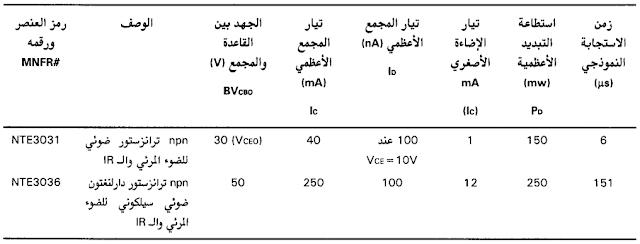 معلومات فنية حول الترانزستورات الضوئية