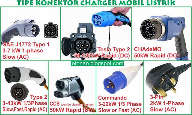 macam konektor charger mobil listrik