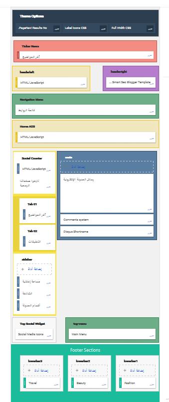 صفحة تخطيط قالب سيو الذكي Smart Seo