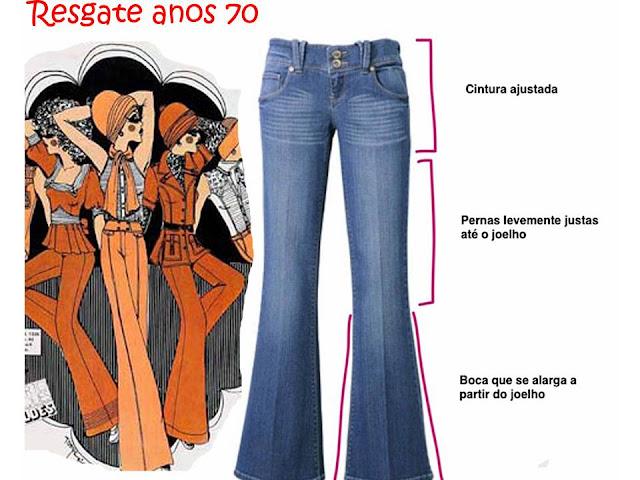 Democratiza o da moda liberdade para se vestir d cada for Mobilia anos 70