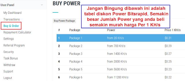 Tabel Harga Per 1 KH/s