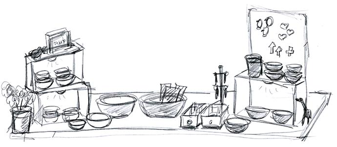 Oh Beton | Standaufbau Skizze