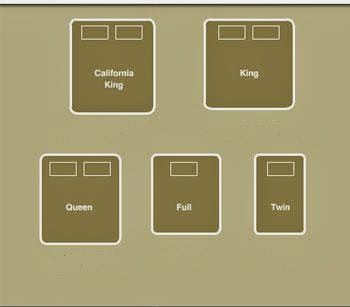 Dimensions Of A Queen Size Bed.Beds Information The Different Length Of The Queen Size Bed Dimension