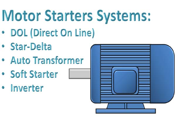 3-Phase Motor Starters Types, Wiring and Explanations - My ... on circuit breaker, electrical conduit, types of hoses, distribution board, types of fittings, types of transmission, extension cord, electric power transmission, types of ac outlets, alternating current, types of sniper stocks, knob and tube wiring, junction box, types of software, earthing system, ground and neutral, types of power, types of filters, types of speakers, types of standing seam metal roof, types of appliances, types of service, types of voltage, wiring diagram, types of three, types of circuits, types of motors, national electrical code, power cable, types of painting, types of mirrors, home wiring, types of plugs, electric motor, electrical engineering, three-phase electric power, types of walls,