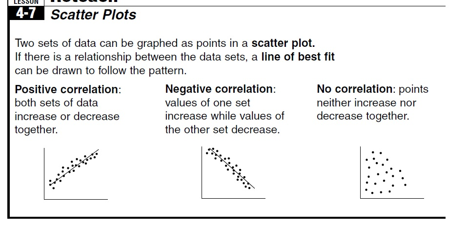 Scatter plot correlation worksheet pdf