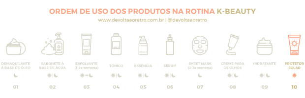 Jolse, K-Beauty, Rotina de beleza coreana, cosméticos coreanos, Onde comprar cosméticos coreanos, k-beauty products, protetor solar coreano, protetor labial, creme hidratante para pele oleosa, review COSRX Oil-Free Ultra-Moisturizing Lotion, review Haruharu Wonder Black Rice Serum, review THE FACE SHOP Natural Sun Eco No Shine Hydrating Sun Cream SPF50 PA+++, review Nature Republic Pure Shine Lip Essence SPF15