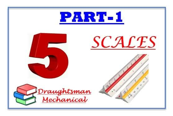 what-is-scale-full-chapter