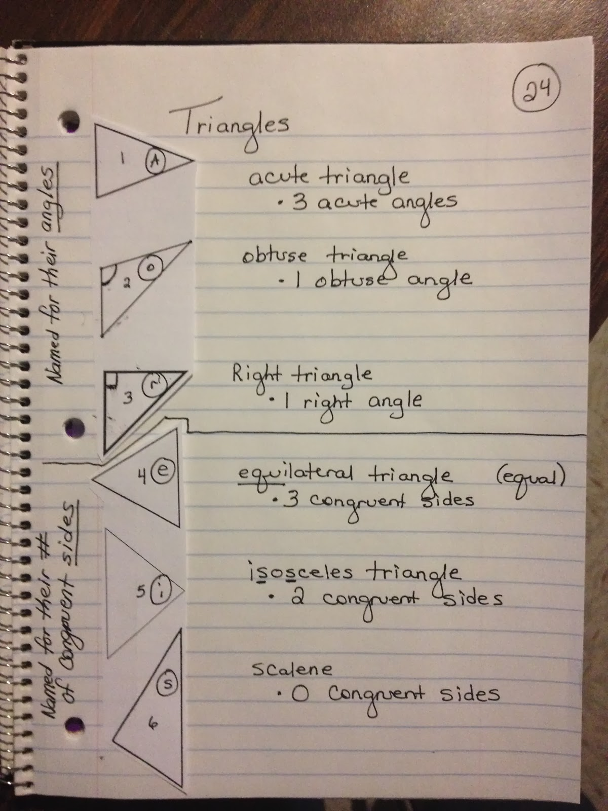 Math With Mrs D Triangles
