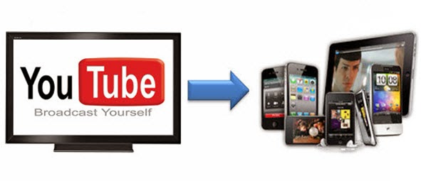YouTube to MP4 Online Converters