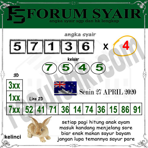 forum syair togel sydney
