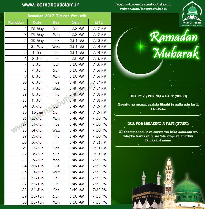 Eid Ul Fitr Namaz Niyat In Bangla - Rasmi H