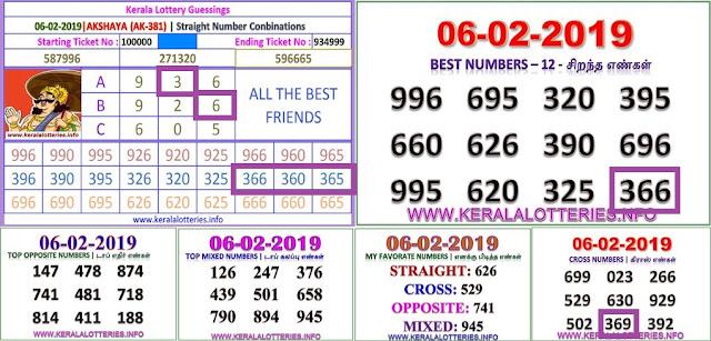 Akshaya AK-381 Kerala lottery abc guessing by keralalotteries.info