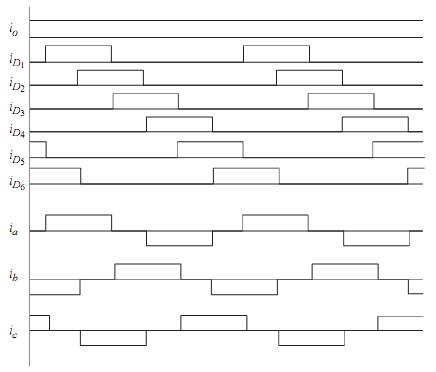 Penyearah tiga  fase (Three-phase rectifiers)