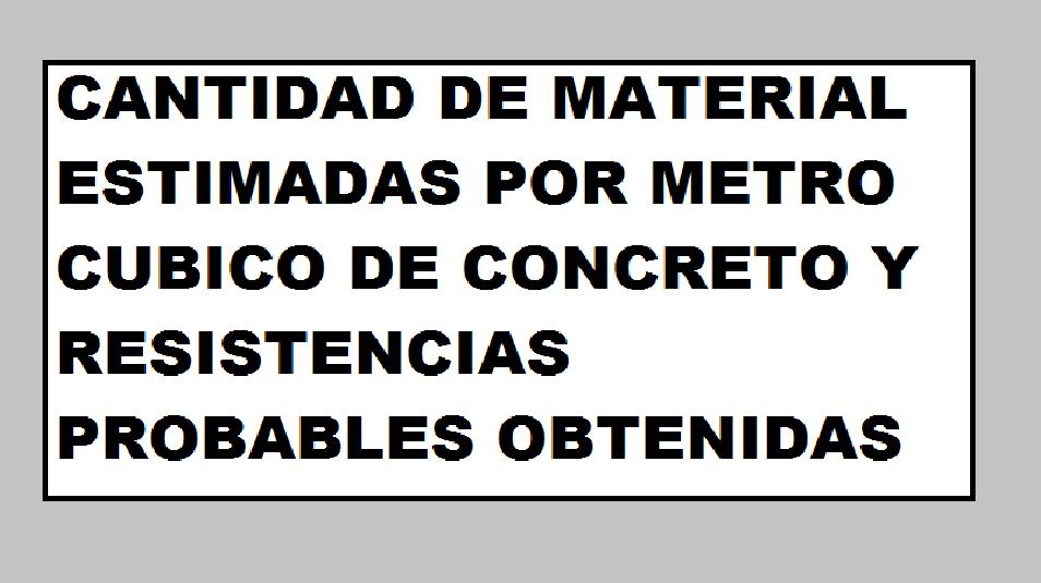 Cantidad de material estimadas por metro cubico de concreto for Cuantas tilapias por metro cubico