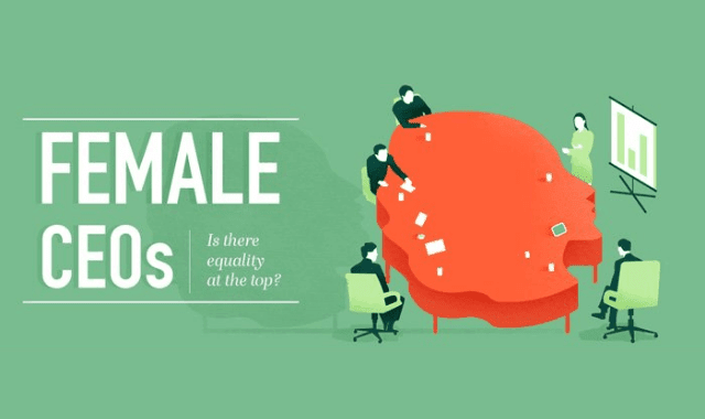 Female CEOs: Is There Equality At The Top?