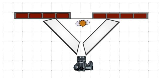 Схема постановки света с двумя панелями V-Flat против окна