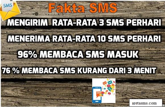 cara sebar sms ke banyak nomor