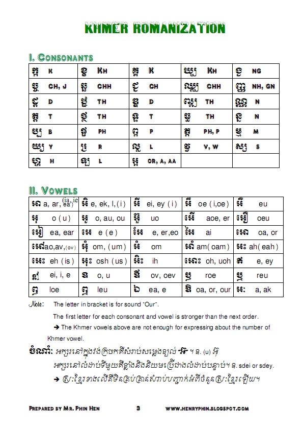 How to write khmer in english