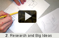 Tools at Schools 2. Research and Big Ideas