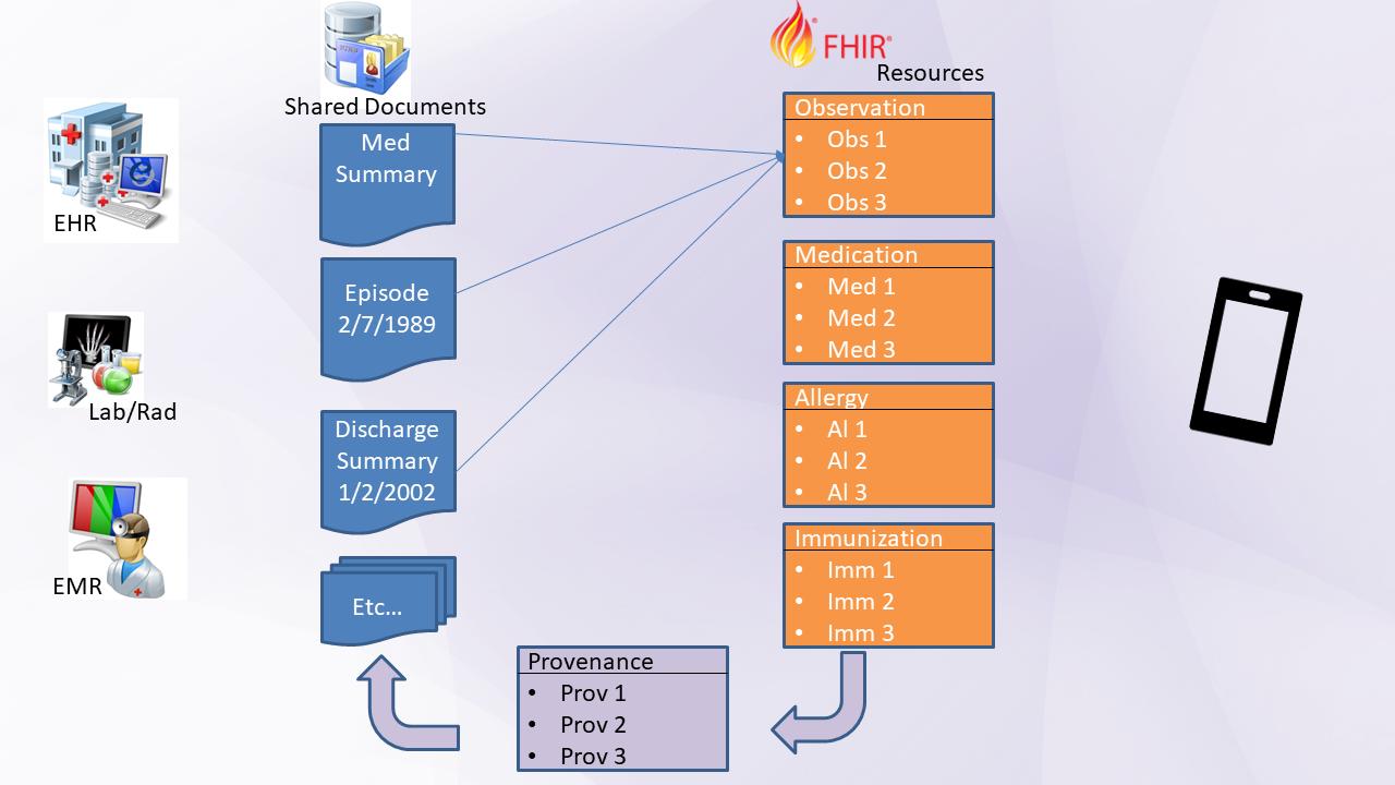 Obs Websocket Documentation