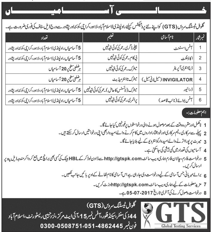 GTS Required Staff in Global Testing Services Projects Rawalpindi, Islamabad, Lahore, Karachi, Quetta, Peshawar