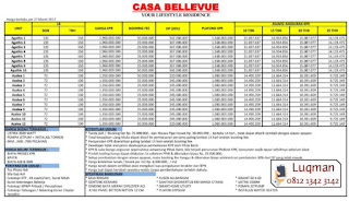 price list casa bellevue