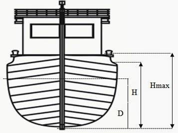 Bagian - Bagian dari Ukuran Utama Kapal
