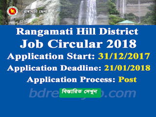 Rangamati Hill District Jobs Circular 2018