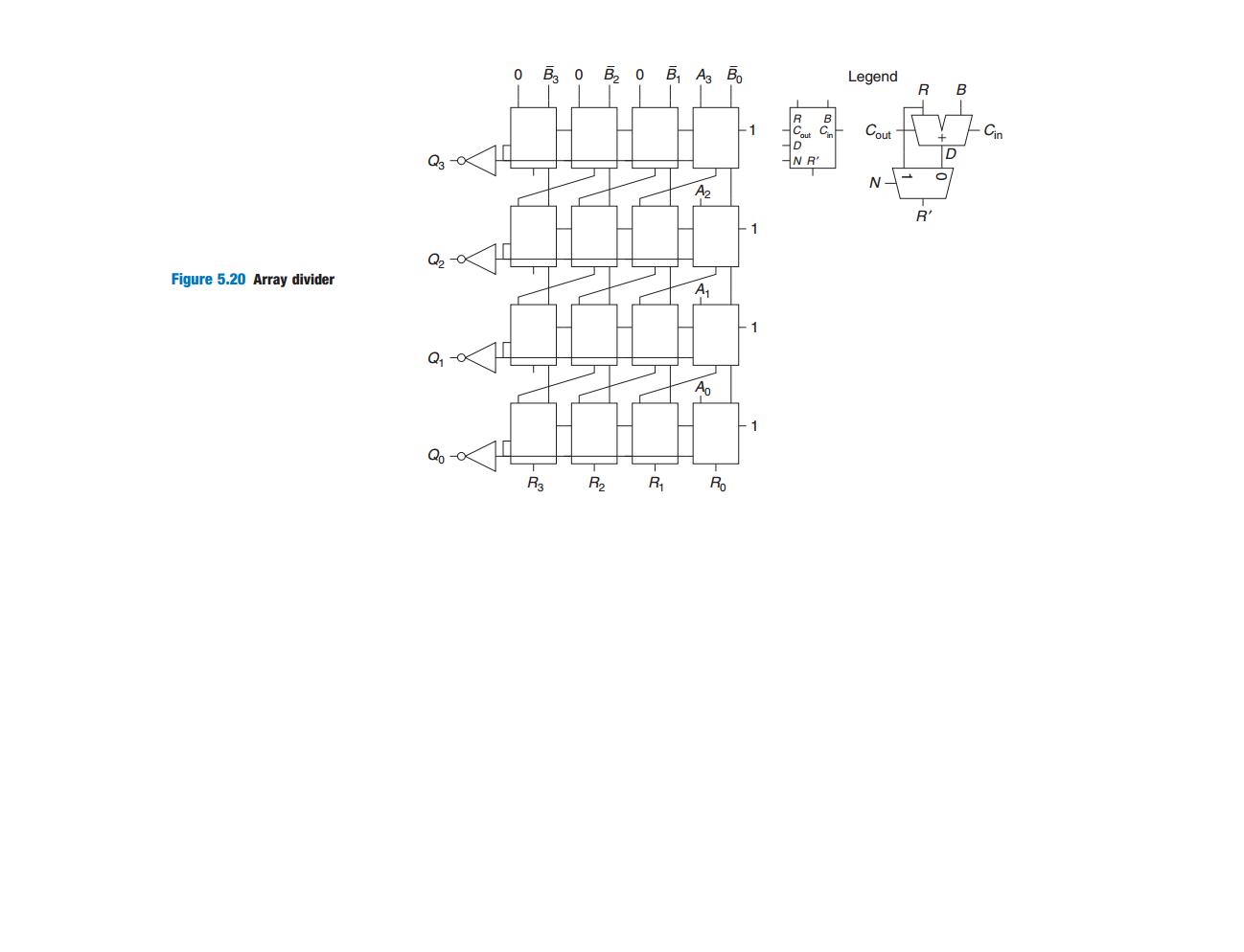 Building Blocks For Digital Architectures Vuongbkdn