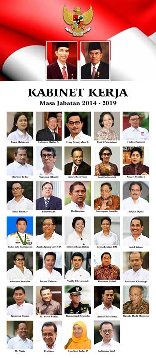 Foto Menteri Kabinet Kerja lengkap