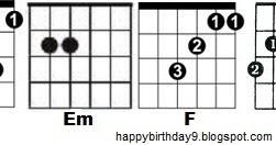 Happy Birthday Guitar Chords: Happy Birthday Guitar Chords