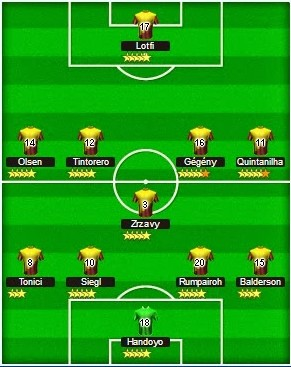 formation 4-5-1 top eleven
