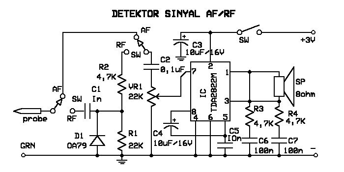 Schematic Circuit Electronics: AF/RF signal detector