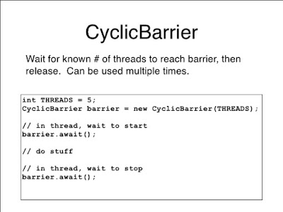How to use CyclicBarrier in Java