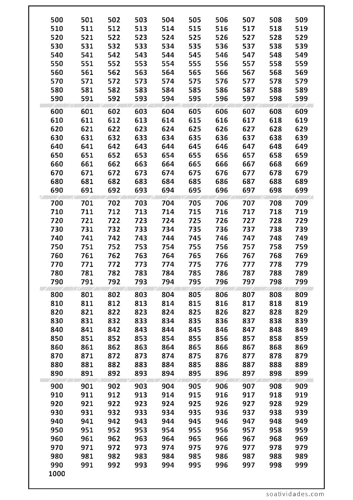 Numerais do 500 ao 1000