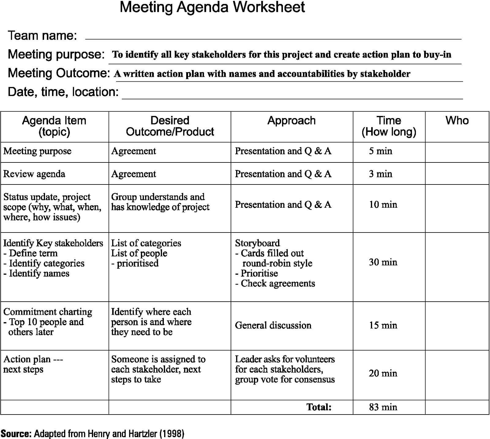 How To Plan A Productive Meeting Preparing An Agenda For A Meeting Agenda  Preparing Agenda For  Preparing Meeting Agenda